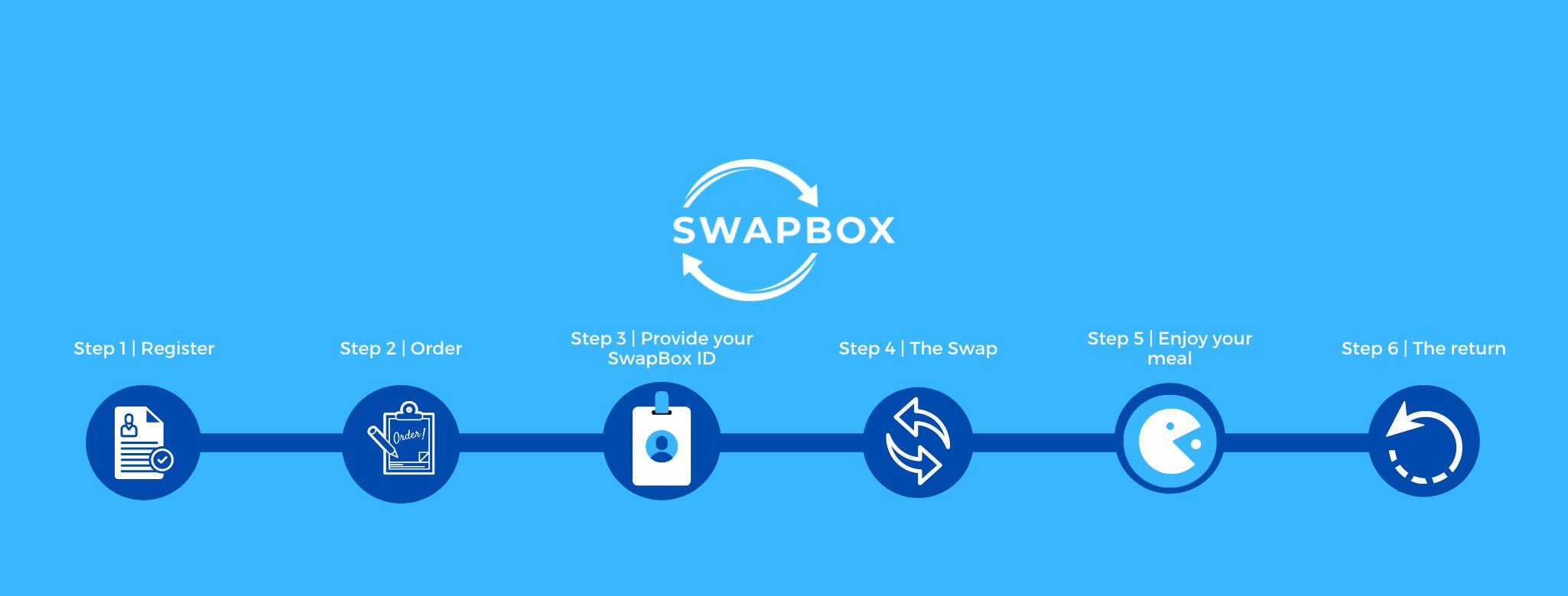 Swapbox x Meet My Job